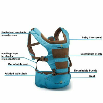 Brighter Elements Ergonomic Baby Carrier With Hip Seat 5 Positions