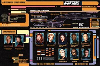 Star Trek: The Next Generation 10 Cast Members In A Schematic 24 x 36 Poster NEW