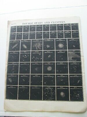 "1856 Burritt's  ""Double Stars And Clusters"", Geography Of Heavens Atlas"