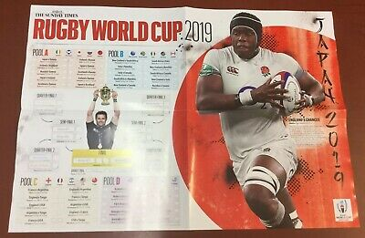 The Sunday Times Newspaper Rugby World Cup Japan 2019 Glossy Colour Wallchart.