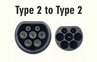 cable recharge type 2 Type2