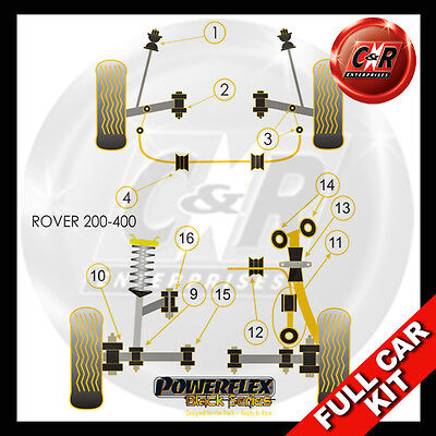 Rover 200 Serie (Alt Form) Powerflex Schwarz Komplett Bush Set