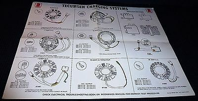 Tecumseh Charging  Systems Wall Guide