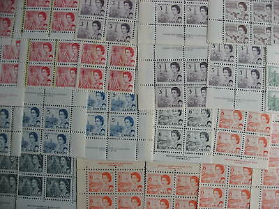 Canada 24 different centennial plate blocks MNH some tagged are blanks