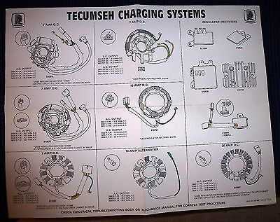 Tecumseh Charging Systems Shop Wall  Manual