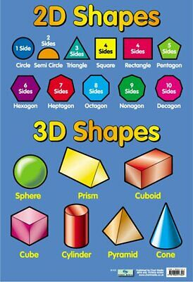 Poster 2D and 3D Shapes 40 x 60cm