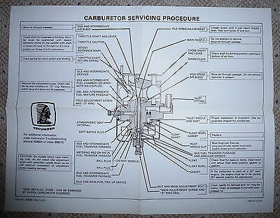 Tecumseh Carburetor Servicing Procedures  Shop Wall  Manual