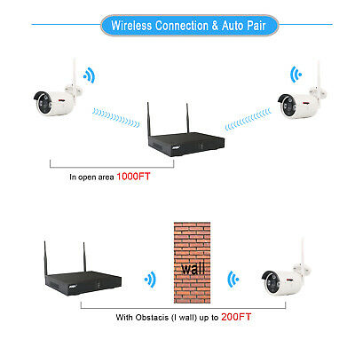 Wireless Security Camera System 4/8CH HD 1080P 1TB HDD CCTV WIFI Kit NVR Outdoor