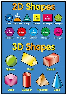 2D and 3D Shapes Learning Poster A4 Print (18) ***Ending Soon***