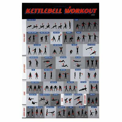 Laminated Kettlebell Workout Exercise Poster Instructional Chart Fitness Guide