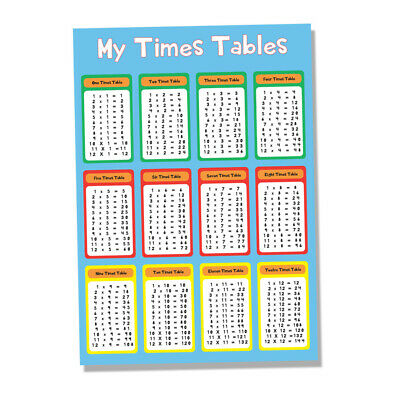 Large A3 Times Table Chart Poster Laminated Maths Educational Resource Multiply