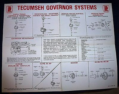 Tecumseh Governor Systems Shop Wall  Manual