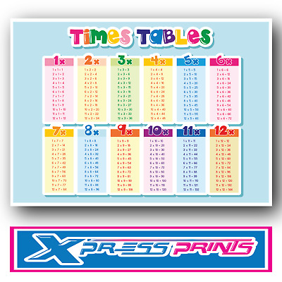 Times Tables Poster Maths Educational Wall Chart Boys Kids Childs A4 A3 Size #5