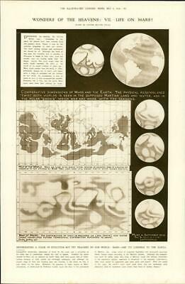 1914 * SCIENCE Life on Mars Map of World Compared to Mars (466)