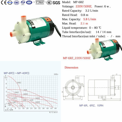 CE Approved Water Pump Magnetic Drive Circulation Chemical Pumps Centrifugal Pum