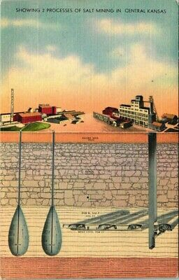C36-4824, Showing 2 Processes Of Salt Mining In Central Kansas. Postcard.