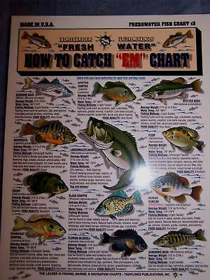 "FRESHWATER FISH How to Catch ""EM"" Chart - Tightline Tightlines Publications #3"