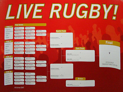 2007 Rugby World Cup Fixture Poster