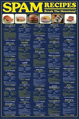 SPAM POSTER ~ RECIPES 24x36 Break The Monotony Sandwich Food Cooking Kitchen