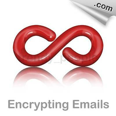 Encrypting Emails.com SECURITY DOMAIN NAME AGED SINCE 2011 - $1,400 APPRAISAL