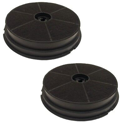 2 Charcoal Cooker Hood Filter For Belling CHIM60 CHIM902 Extractors