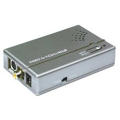 LINDY Composite/S-Video to Component YCbCr/RGB Converter [Argent] - Thi NEUF