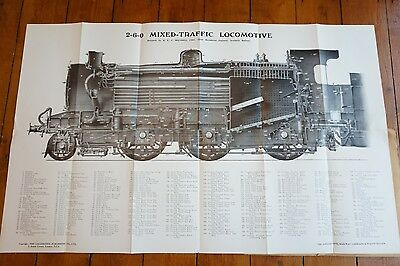 Southern Railway 2-6-0 Mixed Traffic Loco Locomotive Technical Drawing Diagram