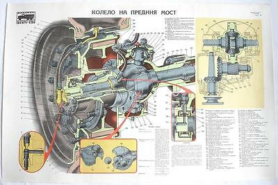 Soviet Military Truck Zil-131 Front Axle Color Poster