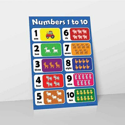 Learn Counting 1-10 Educational Number Numbers Square Revision Poster Wall Chart