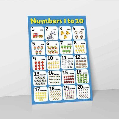 Learn Counting 1-20 Educational Number Numbers Square Revision Poster Wall Chart