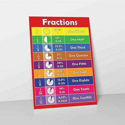 Fraction  Educational Learn Childrens Revision Poster Wall Chart Kids Childs