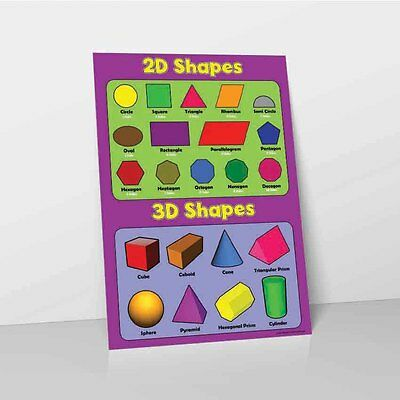 Shapes 2D 3D Basic Learn Childrens Revision Poster Wall Chart Decimals Childs