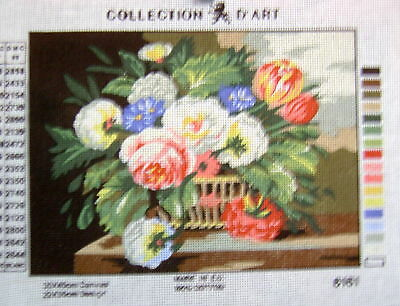 PINK RED PEONIES IN BASKET Needlepoint Tapestry Canvas