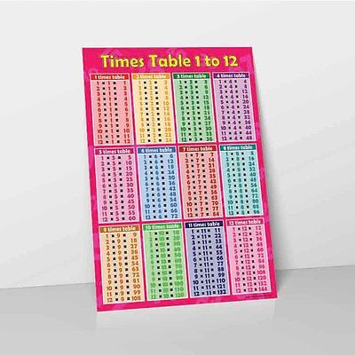 Laminated Educational X Times Tables Maths Girls Pink Revision Poster Wall Chart