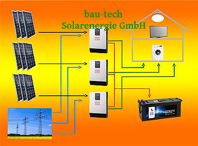 heckert solar sma wechselrichter photovoltaikanlage 9 9 kwp 36module komplett eur. Black Bedroom Furniture Sets. Home Design Ideas