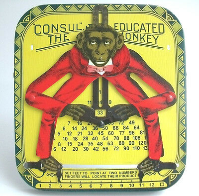 Consul The Educado Monkey Calculadora De Mono Mono Calculador