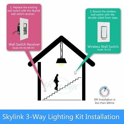 SK-8 Wireless DIY 3-Way On Off Anywhere Lighting Home Control Wall Switch Sale