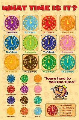 TEACHING POSTER ~ WHAT TIME IS IT? 24x36 Teach Teacher Learn To Tell Clock