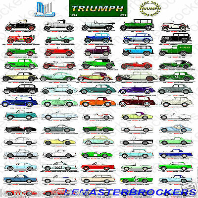 Kit Posters auto collection TRIUMPH 1923-1980 (DOLOMITE TER/VAN PERLESS PROTO ..