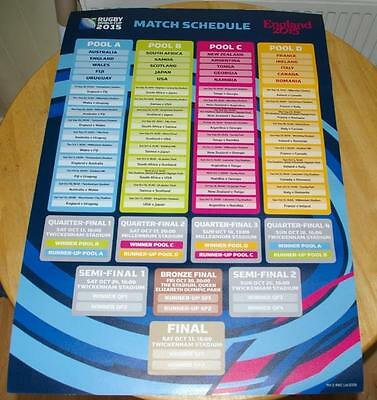 2015 Rugby World Cup Advertising Poster - New & Unused