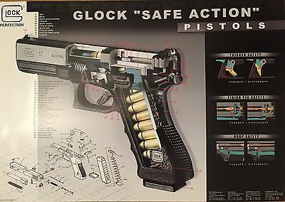 Cool Glock Huge G 17 Parts Diagram Poster 33 X 23 Safe Action Pistols Wiring Cloud Pimpapsuggs Outletorg