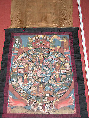 TIBETAN CHINESE PAINTED WHEEL OF LIFE THANGKA LATE 19th OR EARLY 20th CENTURY