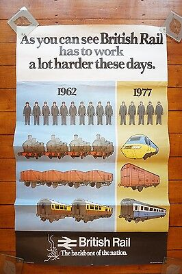 1978 British Railways Backbone of a Nation Original Railway Travel Poster