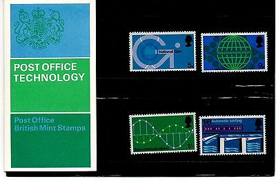 Post Office Technology mint stamps