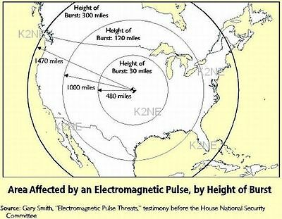 Electromagnetic Pulse Emp Protection How 15 Volumes On Cd Shtf Preppers Doomsday