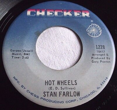 Stan Farlow ~ Hot Wheels ** Us Checker 45