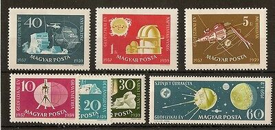 Hungary 1959 Geographical Year SG1552-1558 MNH