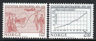 NORWAY MNH 1976 The 100th Anniversary of the Statistic Central Office