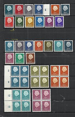 large lot Netherlands  MNH, see all pictures !!!