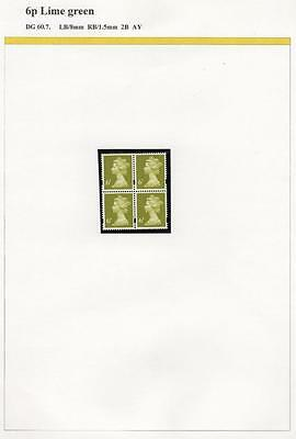 SPECIALISED COLLECTION OF UNMOUNTED MINT 6p MACHINS